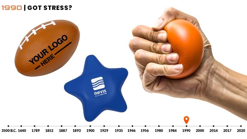 Custom Stress Balls