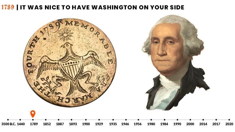 Washington Imaginational Button
