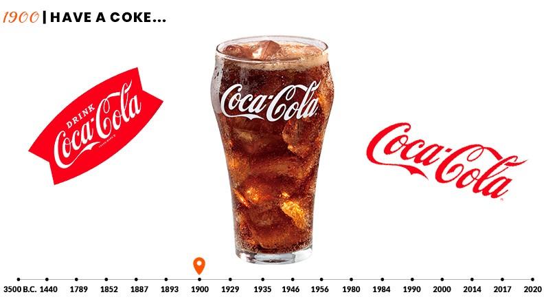 Coca-Cola Branding